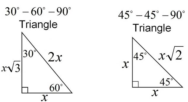 Unit 5: Trigonometry